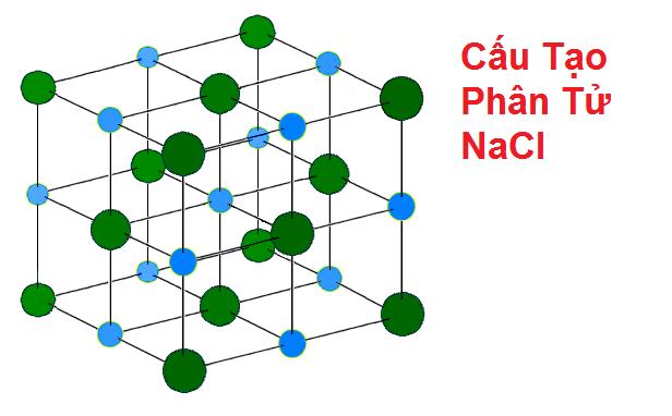 Cấu Tạo Phân Tử Sodium Chloride