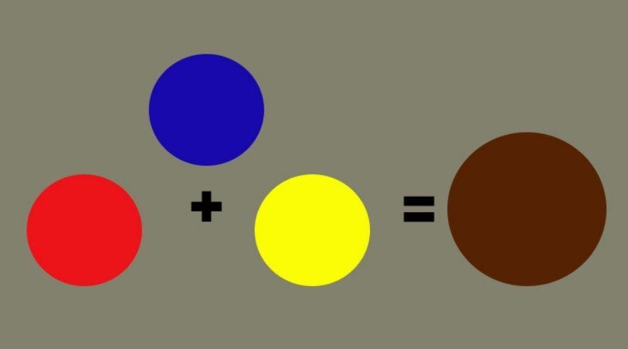 Cách Pha Màu Thực Phẩm Nâu 4