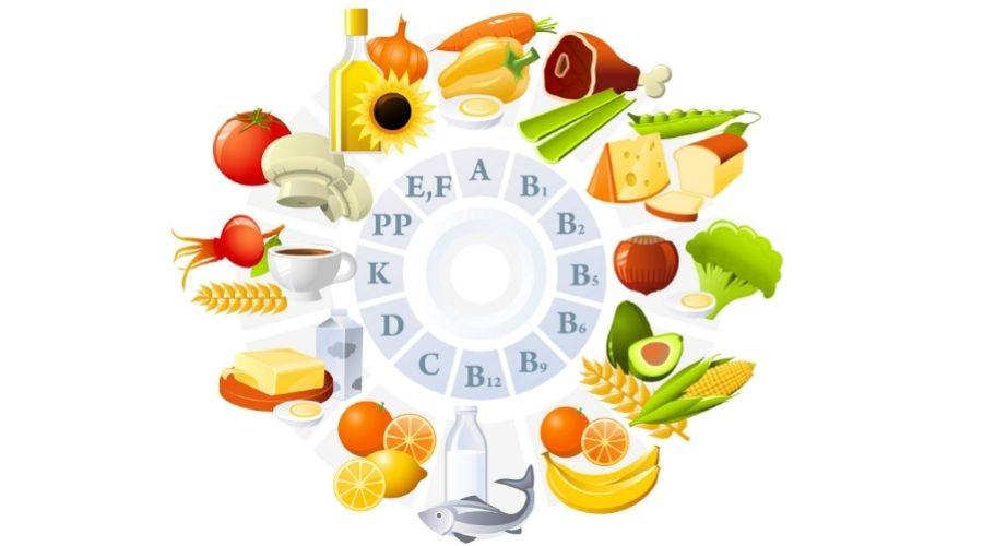 Chất Vitamin Có Trong Thực Phẩm Nào